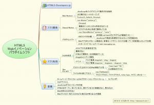 HTML5 Webイノベーション